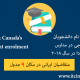 جهش بزرگ در ثبت نام دانشجویان و دانش آموزان خارجی در مدارس و دانشگاه های کانادا در سال 2018