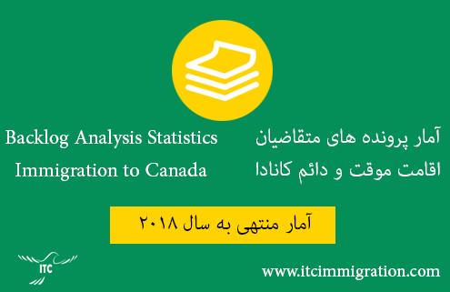 آمار تعداد پرونده های متقاضیان اقامت دائم و موقت کاناد 2019