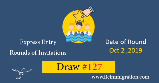 Express Entry Draw 127 immigrate to Canada