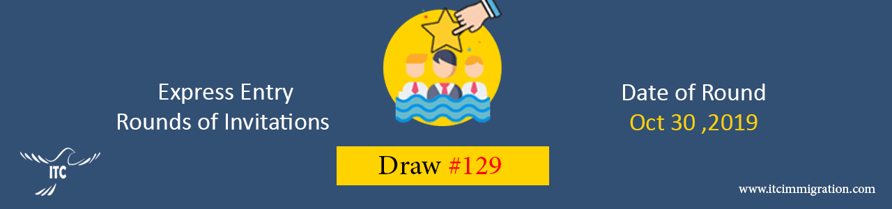 Express Entry Draw 129 immigrate to Canada