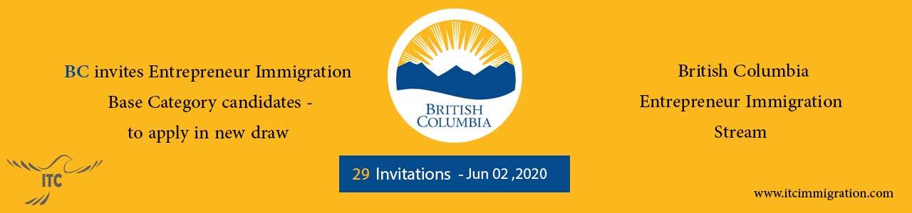 BC Entrepreneur Immigration Jun 02 2020 immigrate to Canada