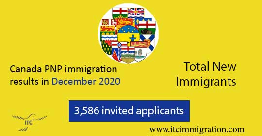 Canada PNP immigration results in December 2020