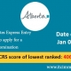 Alberta Express Entry 8 Jan 2021