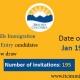 Express Entry British Columbia 19 Jan 2021