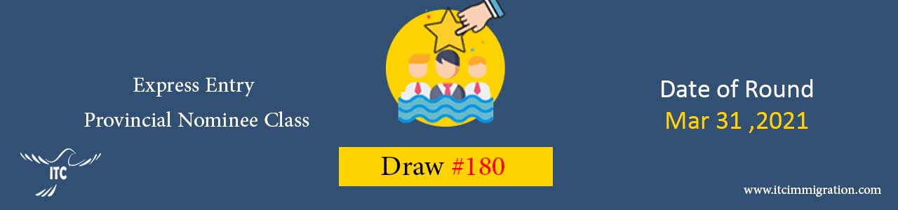 Express Entry Provincial Nominee Draw 180