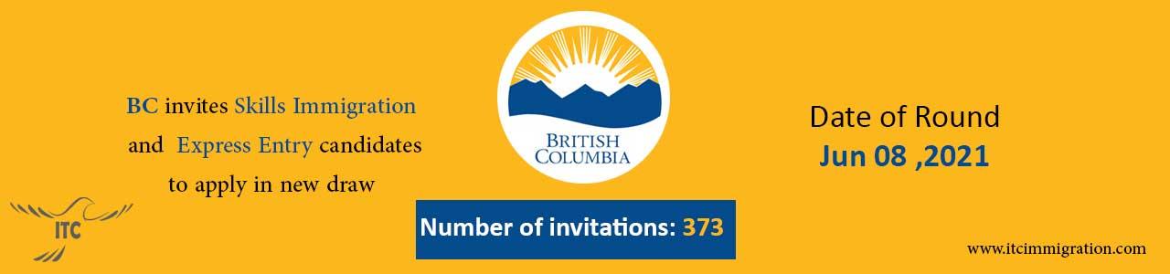Express Entry British Columbia 8 Jun 2021